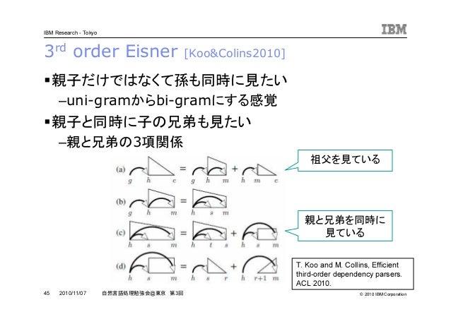 © 2010 IBM Corporation IBM Research - Tokyo 45 自然言語処理勉強会@東京 第3回2010/11/07 3rd order Eisner [Koo&Colins2010] 親子だけではなくて孫も同時に...