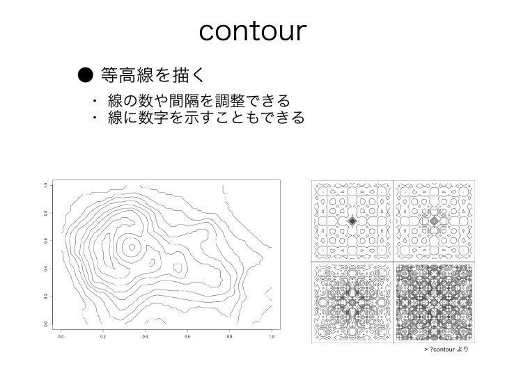3次元のデータをグラフにする(Tokyo.R#17)