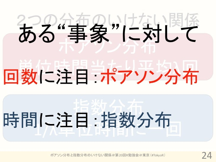 """2つの分布のいけない関係ある""""事象""""に対して   ポアソン分布 単位時間当たり平均λ回回数に注目:ポアソン分布      指数分布時間に注目:指数分布  1/λ単位時間に一回   ポアソン分布と指数分布のいけない関係@第20回R勉強会@東京(#..."""