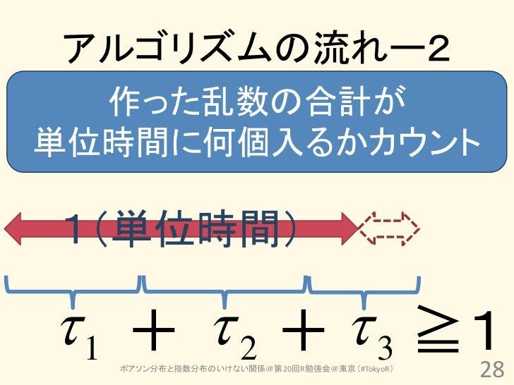 アルゴリズムの流れー2  作った乱数の合計が単位時間に何個入るかカウント1(単位時間) 1 +  2 +  3 ≧1                 28  ポアソン分布と指数分布のいけない関係@第20回R勉強会@東京(#TokyoR)