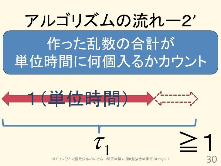 アルゴリズムの流れー2'  作った乱数の合計が単位時間に何個入るかカウント1(単位時間)              1                            ≧1  ポアソン分布と指数分布のいけない関係@第20回R勉強会@東京...