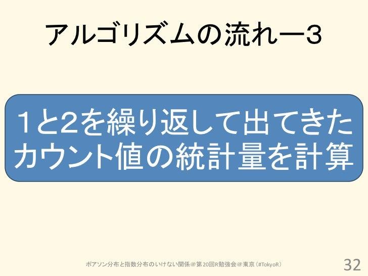 アルゴリズムの流れー31と2を繰り返して出てきたカウント値の統計量を計算  ポアソン分布と指数分布のいけない関係@第20回R勉強会@東京(#TokyoR)                                            32