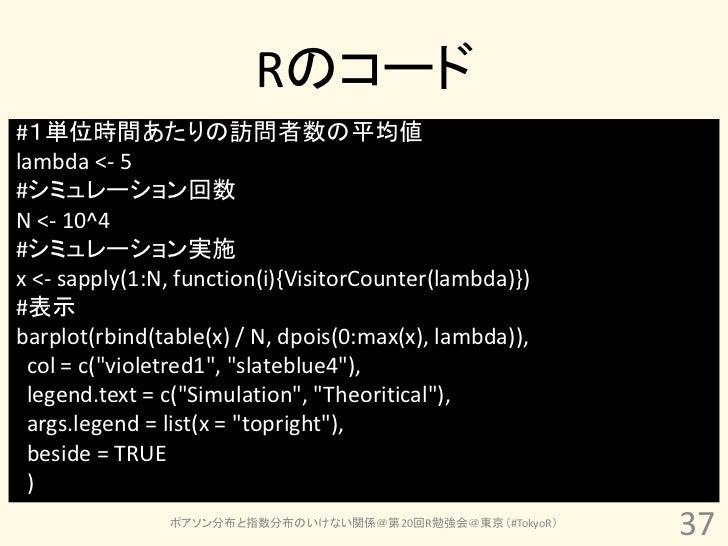 Rのコード#1単位時間あたりの訪問者数の平均値lambda <- 5#シミュレーション回数N <- 10^4#シミュレーション実施x <- sapply(1:N, function(i){VisitorCounter(lambda)})#表示b...