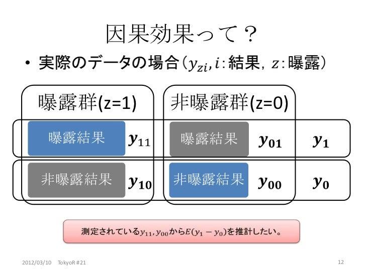 因果効果って?     曝露群(z=1)             非曝露群(z=0)        曝露結果               曝露結果      非曝露結果                非曝露結果2012/03/10 TokyoR...