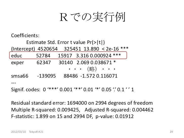 Rでの実行例Coefficients:        Estimate Std. Error t value Pr(> t )(Intercept) 4520654 325451 13.890 < 2e-16 ***educ        52...