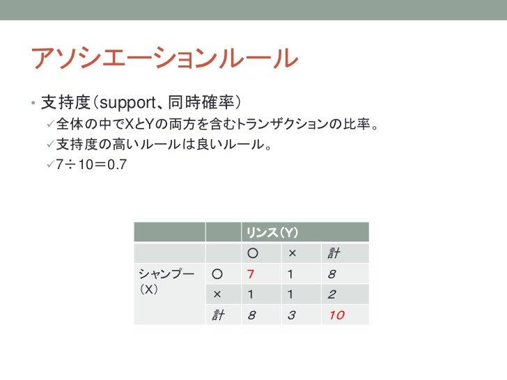 アソシエーションルール• 支持度(support、同時確率)   全体の中でXとYの両方を含むトランザクションの比率。   支持度の高いルールは良いルール。   7÷10=0.7                     リンス(Y)   ...