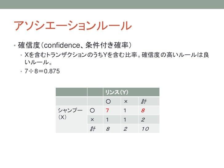 アソシエーションルール• 確信度(confidence、条件付き確率)  • Xを含むトランザクションのうちYを含む比率。確信度の高いルールは良    いルール。  • 7÷8=0.875                    リンス(Y)  ...