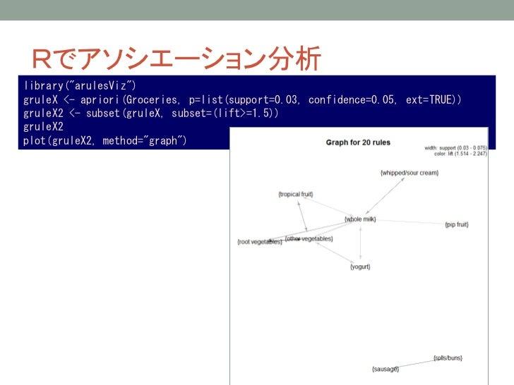 "Rでアソシエーション分析library(""arulesViz"")gruleX <- apriori(Groceries, p=list(support=0.03, confidence=0.05, ext=TRUE))gruleX2 <- su..."