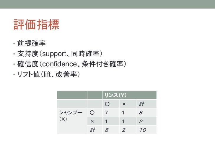 評価指標• 前提確率• 支持度(support、同時確率)• 確信度(confidence、条件付き確率)• リフト値(lift、改善率)                       リンス(Y)                       ○...