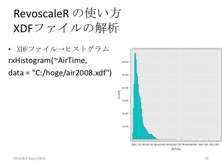 "RevoscaleR の使い方 XDFファイルの解析• XDFファイル→ヒストグラムrxHistogram(~AirTime,data = ""C:/hoge/air2008.xdf"") 2012/8/4 Tokyo.R#25          ..."
