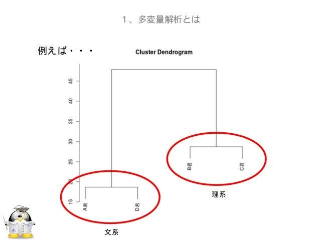 1、多変量解析とは例えば・・・文系理系