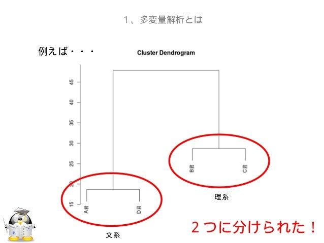 1、多変量解析とは例えば・・・文系理系2つに分けられた!
