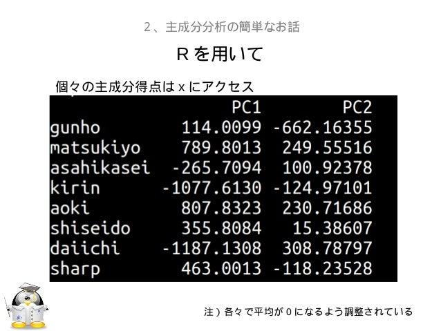 R を用いて2、主成分分析の簡単なお話個々の主成分得点は x にアクセス注)各々で平均が 0 になるよう調整されている