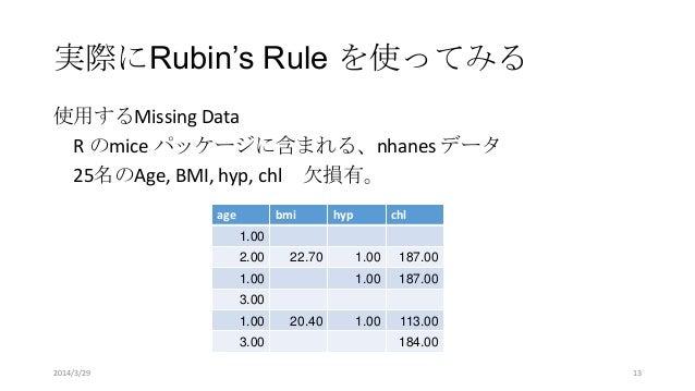 実際にRubin's Rule を使ってみる 使用するMissing Data R のmice パッケージに含まれる、nhanes データ 25名のAge, BMI, hyp, chl 欠損有。 age bmi hyp chl 1.00 2.0...