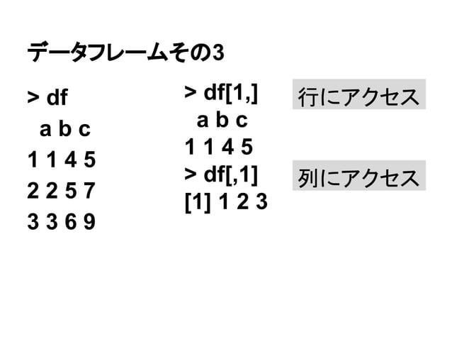 データフレームその3  > df  a b c  1 1 4 5  2 2 5 7  3 3 6 9  > df[1,]  a b c  1 1 4 5  > df[,1]  [1] 1 2 3  行にアクセス  列にアクセス