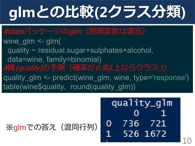 glmとの比較(2クラス分類) 10 #statsパッケージのglm(説明変数は適当) wine_glm <- glm( quality ~ residual.sugar+sulphates+alcohol, data=wine, family...