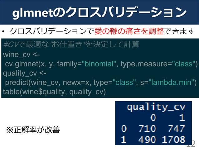"glmnetのクロスバリデーション • クロスバリデーションで愛の鞭の痛さを調整できます 12 #CVで最適な""お仕置き""を決定して計算 wine_cv <- cv.glmnet(x, y, family=""binomial"", type.me..."