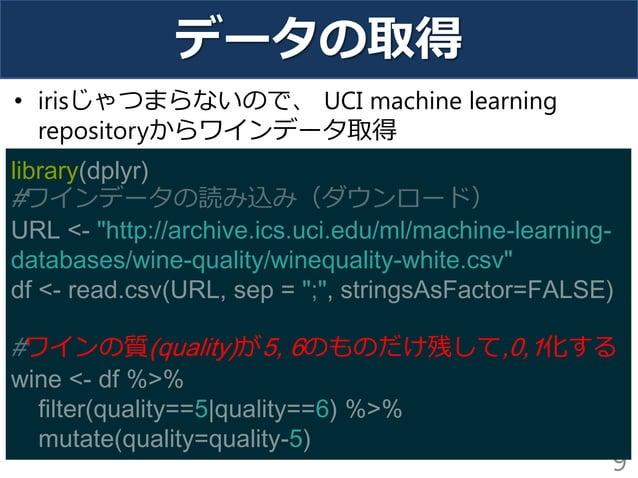 """データの取得 • irisじゃつまらないので、 UCI machine learning repositoryからワインデータ取得 9 library(dplyr) #ワインデータの読み込み(ダウンロード) URL <- """"http://arc..."""