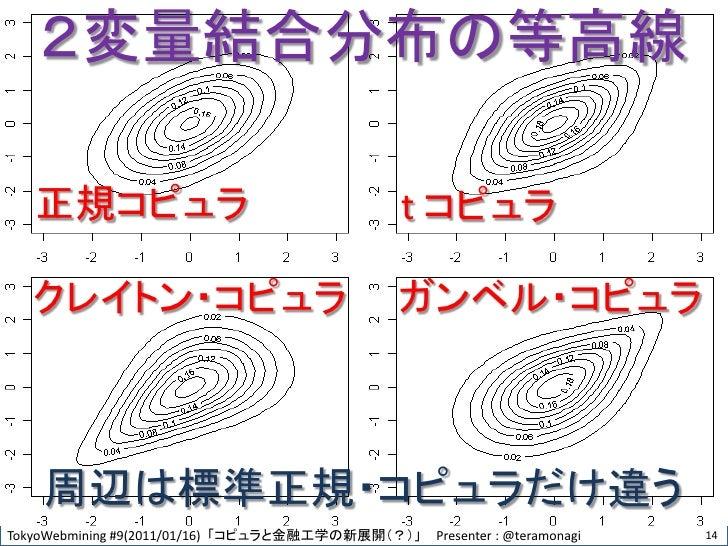 コピュラと金融工学の新展開(?...
