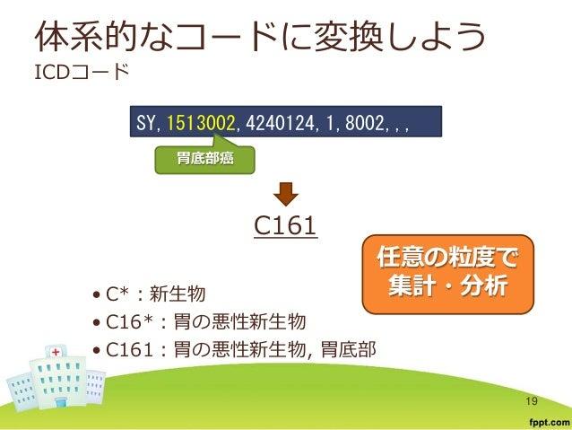 体系的なコードに変換しよう ICDコード C161 • C*:新生物 • C16*:胃の悪性新生物 • C161:胃の悪性新生物, 胃底部 19 SY,1513002,4240124,1,8002,,, 胃底部癌 任意の粒度で 集計・分析