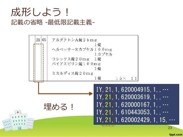 成形しよう! 記載の省略 -最低限記載主義- 埋める! 23 IY,21,1,620004915,1,,… IY, ,1,620003619,1,,… IY, ,1,620000167,1,,… IY, ,1,610443053,1,,… IY...