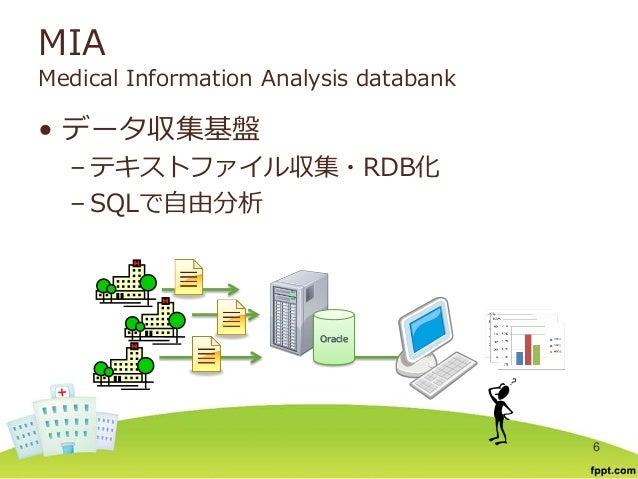 MIA Medical Information Analysis databank • データ収集基盤 – テキストファイル収集・RDB化 – SQLで自由分析 6 Oracle