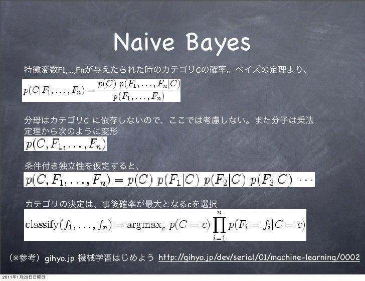 Naive Bayes                   F1,...,Fn                 C                           C                                     ...