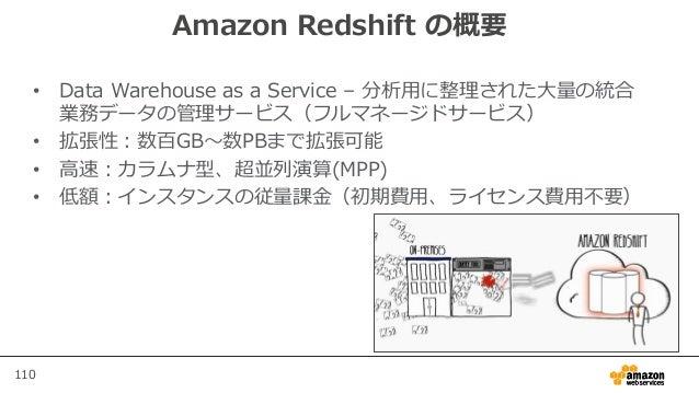 110 Amazon Redshift の概要 • Data Warehouse as a Service – 分析用に整理された大量の統合 業務データの管理サービス(フルマネージドサービス) • 拡張性:数百GB〜数PBまで拡張可能 • 高速...