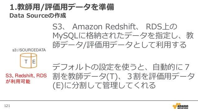121 1.教師用/評価用データを準備 Data Sourceの作成 S3、 Amazon Redshift、 RDS上の MySQLに格納されたデータを指定し、教 師データ/評価用データとして利用する デフォルトの設定を使うと、自動的に7 割...