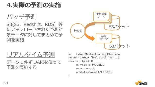 124 4.実際の予測の実施 バッチ予測 S3(S3、Redshift、RDS)等 にアップロードされた予測対 象データに対してまとめて予 測を実施 リアルタイム予測 データ1件ずつAPIを使って 予測を実施する Model ml = Aws:...