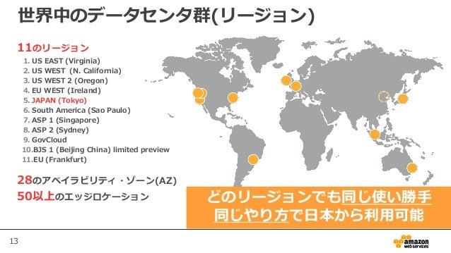 13 世界中のデータセンタ群(リージョン) どのリージョンでも同じ使い勝手 同じやり方で日本から利用可能 11のリージョン 1. US EAST (Virginia) 2. US WEST (N. California) 3. US WEST ...