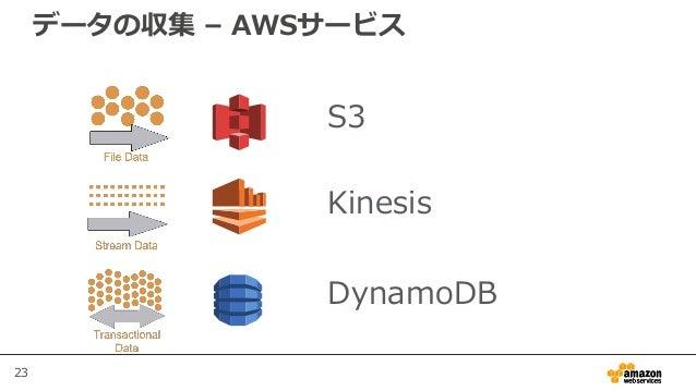 23 データの収集 – AWSサービス S3 Kinesis DynamoDB