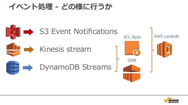 イベント処理 - どの様に行うか S3 Event Notifications Kinesis stream DynamoDB Streams AWS LambdaKCL Apps EMR