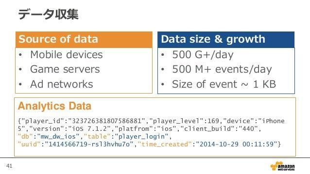 41 データ収集 Source of data • Mobile devices • Game servers • Ad networks Data size & growth • 500 G+/day • 500 M+ events/day ...