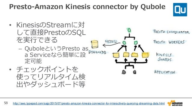 58 Presto-Amazon Kinesis connector by Qubole • KinesisのStreamに対 して直接PrestoのSQL を実行できる – QuboleというPresto as a Serviceなら簡単に設...