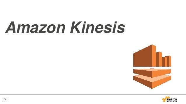 69 Amazon Kinesis