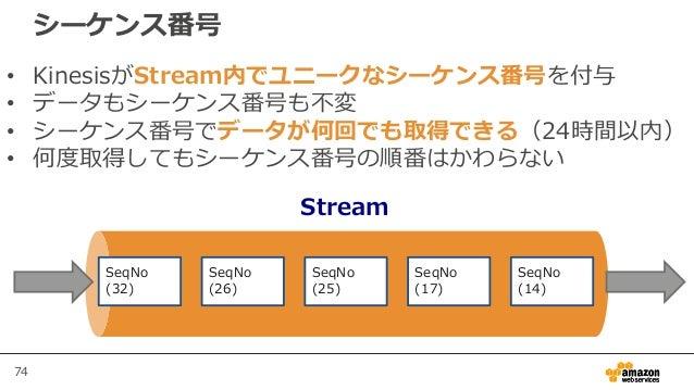 74 シーケンス番号 • KinesisがStream内でユニークなシーケンス番号を付与 • データもシーケンス番号も不変 • シーケンス番号でデータが何回でも取得できる(24時間以内) • 何度取得してもシーケンス番号の順番はかわらない Se...