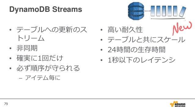 79 • テーブルへの更新のス トリーム • 非同期 • 確実に1回だけ • 必ず順序が守られる – アイテム毎に • 高い耐久性 • テーブルと共にスケール • 24時間の生存時間 • 1秒以下のレイテンシ DynamoDB Streams