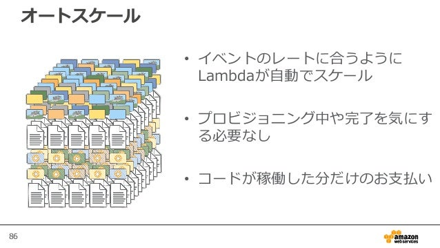 86 オートスケール • イベントのレートに合うように Lambdaが自動でスケール • プロビジョニング中や完了を気にす る必要なし • コードが稼働した分だけのお支払い