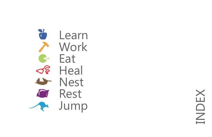 LearnWorkEatHealNestRest        INDEXJump