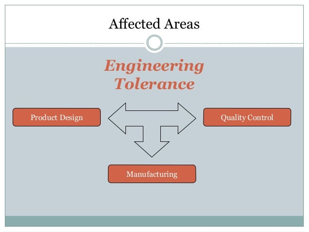Image Result For Tolerance Build Up Engineering
