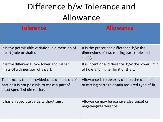 When The Difference Make It Allowances