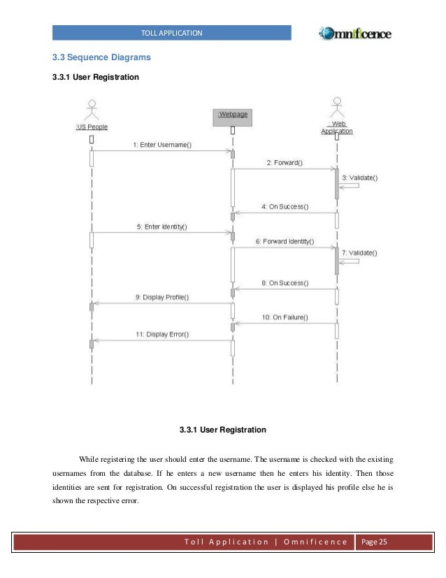 Toll application and android srs 25 toll application 33 sequence diagrams ccuart Images