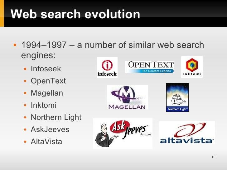 Tolmachev Alexander Web Search Engines