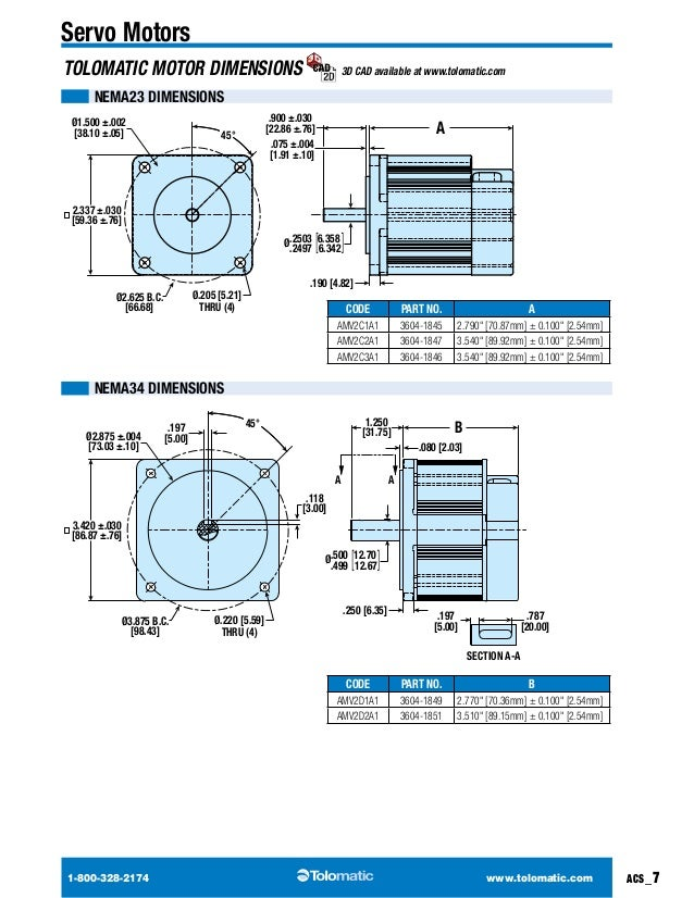 Electric motor frame size chart for Servo motor frame sizes