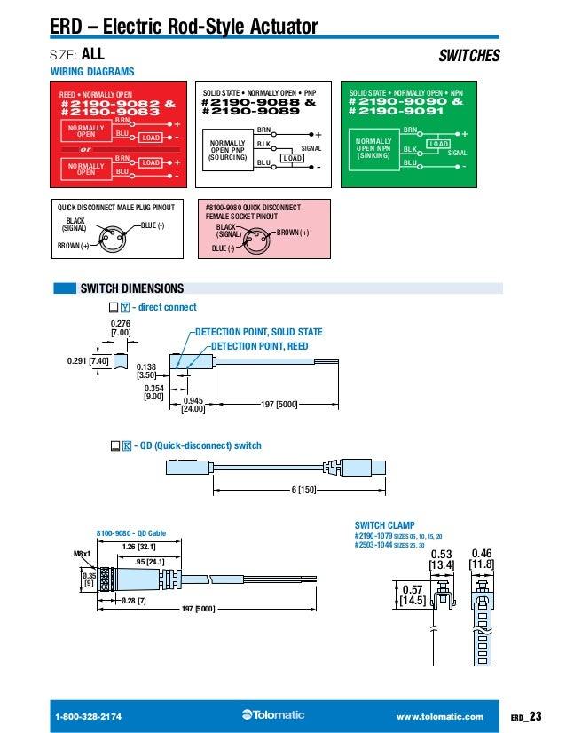 Tolomatic Erd Electric Rod Style Actuator Brochure
