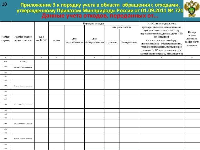 721 приказ миприроды россии (мпр) о журнале учета отходов.