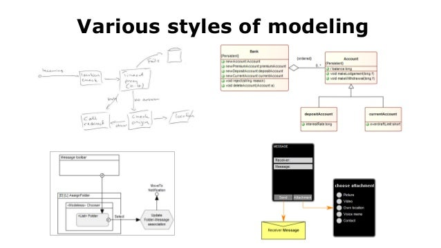 Various styles of modeling