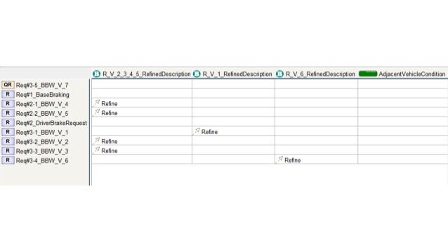 PROCESS abc; START; TASK b_subscriber := subscriber_t_find (b_subnum); DECISION b_subscriber.bill_paid AND reserve_vc (b_v...