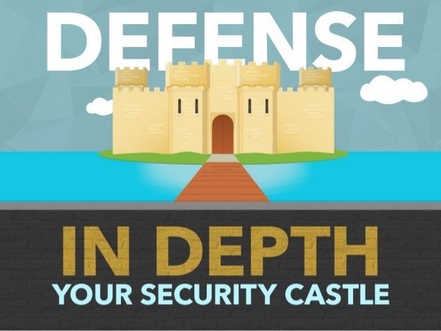 Defense In Depth Your Security Castle